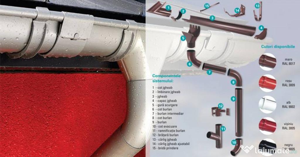 Sistem pluvial complet niagara viking pruszynski