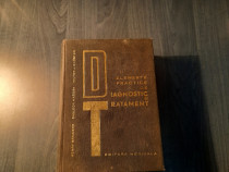 Elemente practice de diagnostic si tratament H. Brainerd
