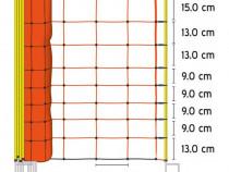 Gard electric plasa, 50m lungime 90cm inaltime
