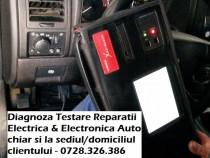 Diagnoza auto tester Jeep si service electrica la domiciliu