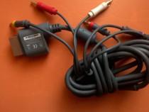 Cabluri transfer date