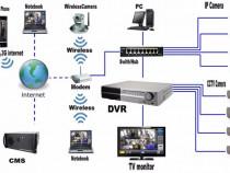 Configurare DVR pentru acces pe internet retea RCS&RDS TE