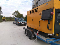 Inchiriere generatoare electrice