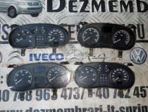 Ceas Bord de pe Europa Renault Trafic/Opel Vivaro Euro 3/4/5