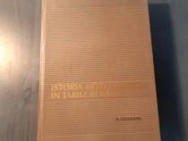 Istoria artei feudale in Tarile Romane de Virgil Vatasianu