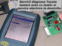 Diagnoza Testare TOYOTA cu Tester Service Auto la Domiciliu