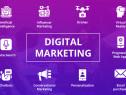 Marketing Online Automatizat pentru Cabinet Stomatologic