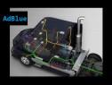 Reparatii calculatoare, ECU adblue, emulator Iveco Volvo DAF