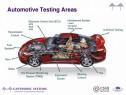 Teste auto orice marca!