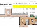 Apartament 3 Camere -Mamaia Nord/Sat - Posibilitate Rate