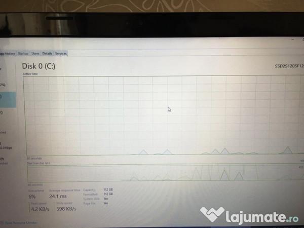 Laptop Lenovo Schimb Cu Desktop All In One 1 599 Ron