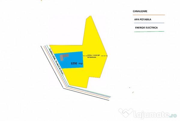 Vanzare  terenuri agricol  4250 mp Neamt, Agapia  - 25500 EURO